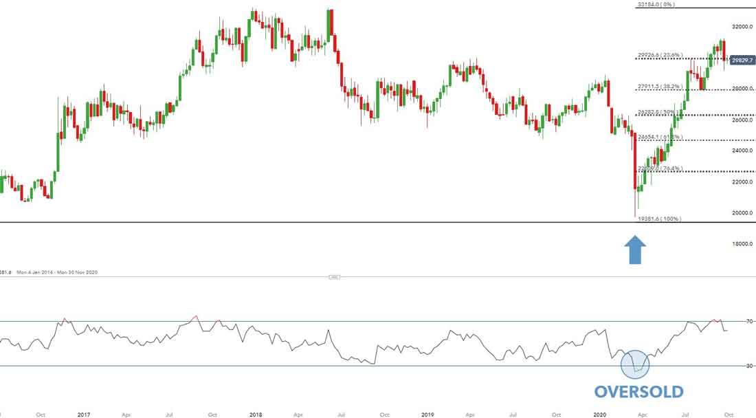 copper-trading-max.jpg